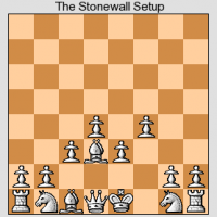 My Stonewall Attack Games (For Amateurs/Beginners)