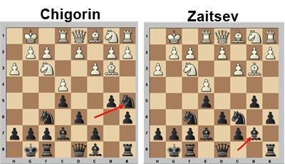 Learning the Spanish: Adventures in the Chigorin