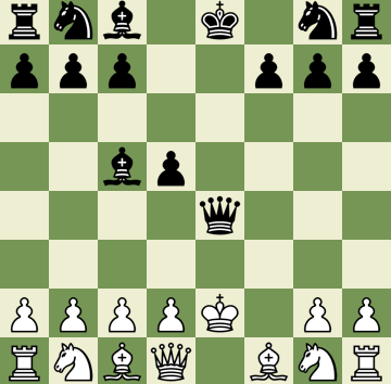 Checkmates in the Opening: Trap in the Falkbeer Countergambit