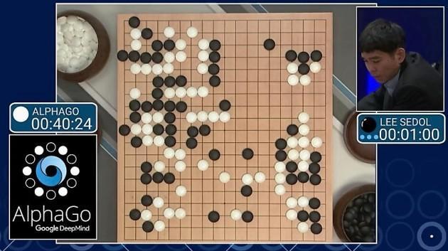 Changeurs de jeu : intelligents machines s'additionnent à AI ?
