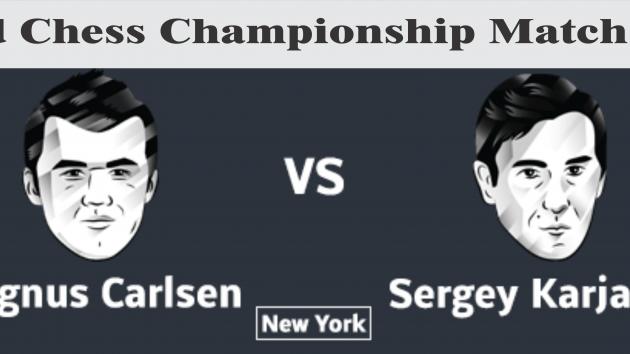 Carlsen vs Karjakin. World Chess Championship. 2016. NY. Game 1. (Piece Play)