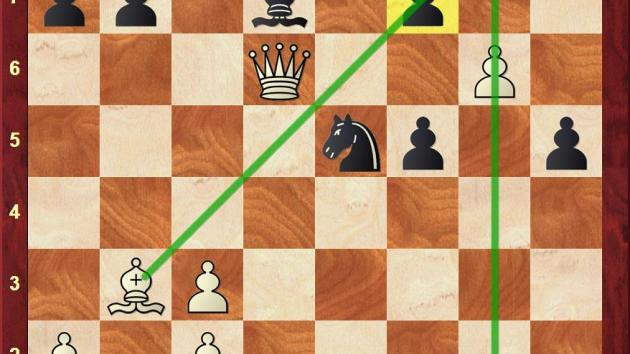 My Best Game of Chess