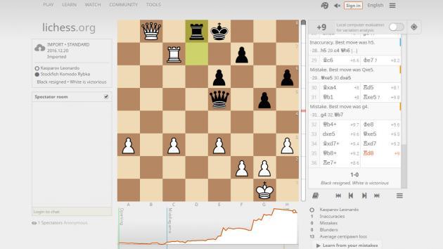 QGD Kasparov Leonardo vs Stockfish 8 Komodo 8 Rybka 4