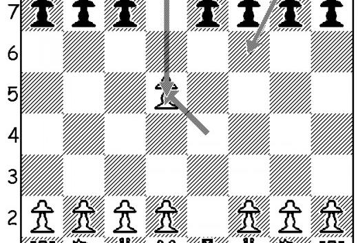 How not to play the Scandinavian (White or Black)