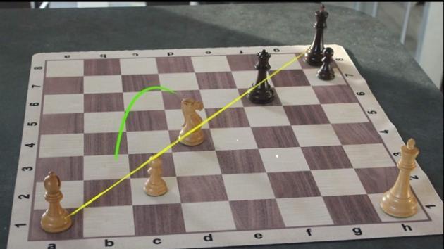 Simple Tactics
