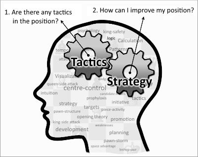 Ideas programables y generales en una apertura