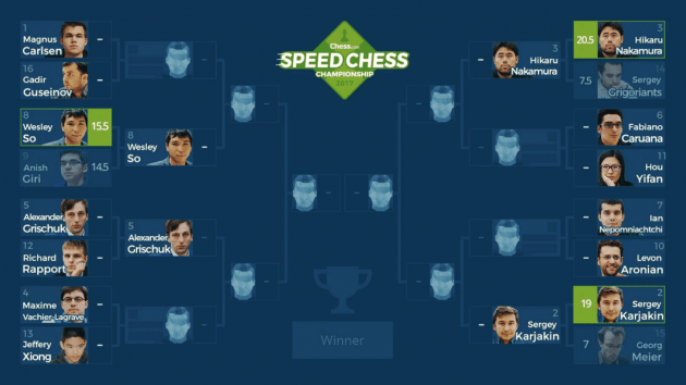 2017 Speed Chess Championship
