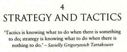 Nimzowitsch, Tarrasch, and Tartakower - and my other favorite chess quotables!