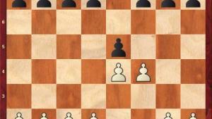 Tactics in the King's Gambit's Thumbnail