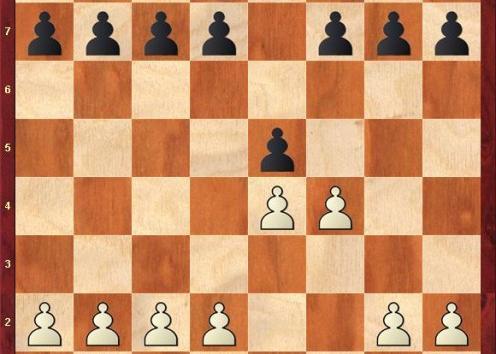 Tactics in the King's Gambit