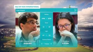 Anand Ended up second in Isle of Men Open Tournament 2017's Thumbnail