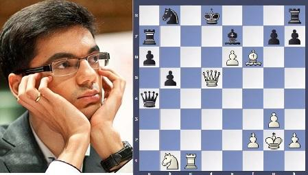Anish Giri crushes opponent with a Rook down