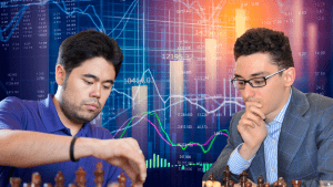Inventing Metrics For The Speed Chess Championship