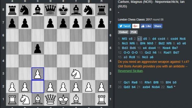 Carlsen's Anti-Sicilian