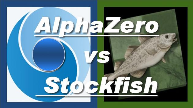 AlphaZero Destroy Stockfish CHESS Games Round 1