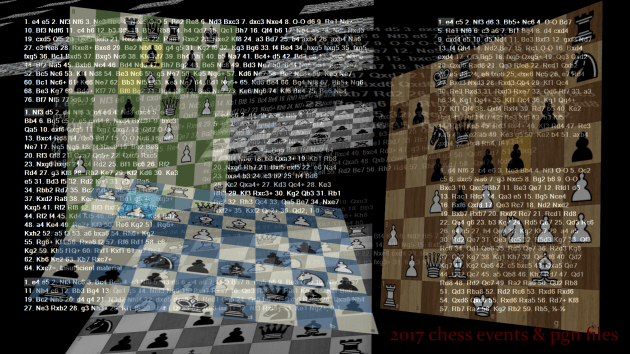 Chess events & pgn files of 2017