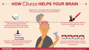 10 Big Brain Benefits of Playing Chess's Thumbnail
