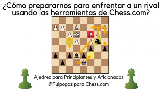 ¿Cómo prepararnos para enfrentar un rival utilizando herramientas de Chess.com?