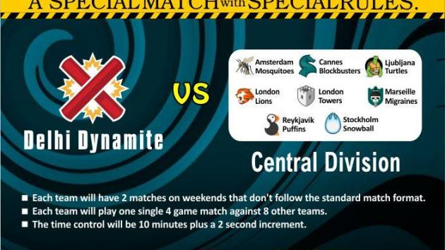 Super Sunday ends in a draw for Delhi Dynamite