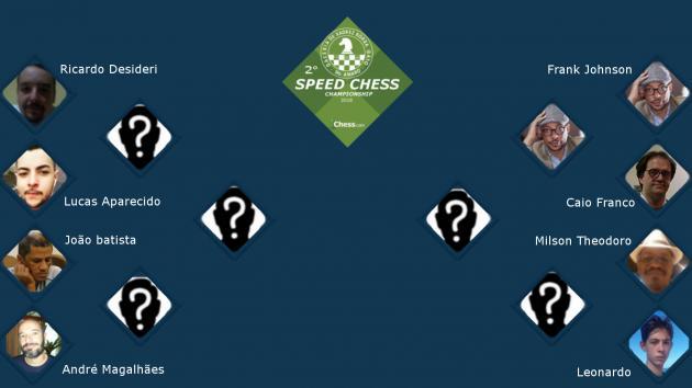 Second GXBG Speed Chess Championship - Quarter Finals