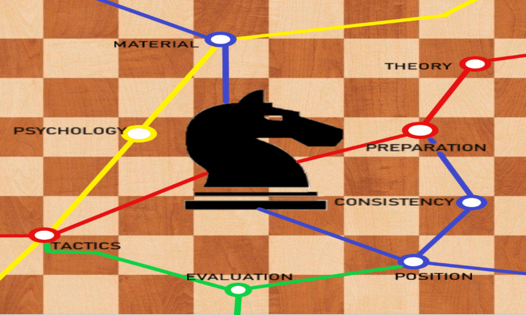 2 Part Beginner`s Chess Course - Improve Your Chess