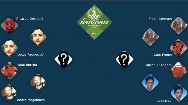 Segundo Speed Chess Championship da GXBG
