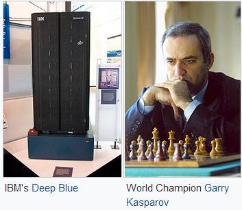 Deep Blue versus Kasparov, 1997, Game 6 - Position by position computer analysis