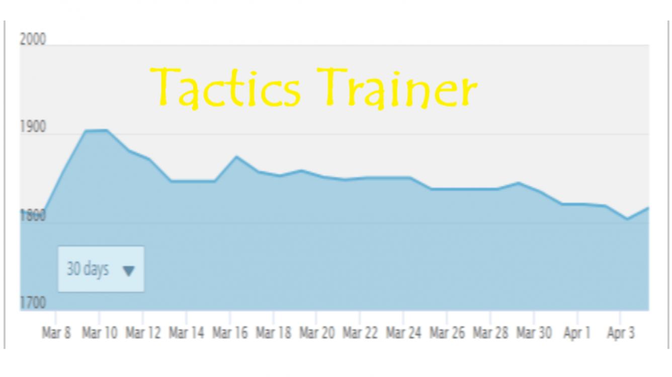Tactics Trainer