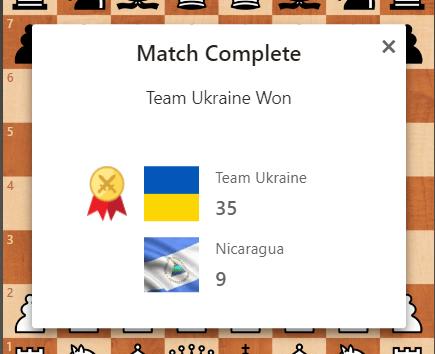 Украина - Никарагуа. Будет ли сенсация в первом раунде?