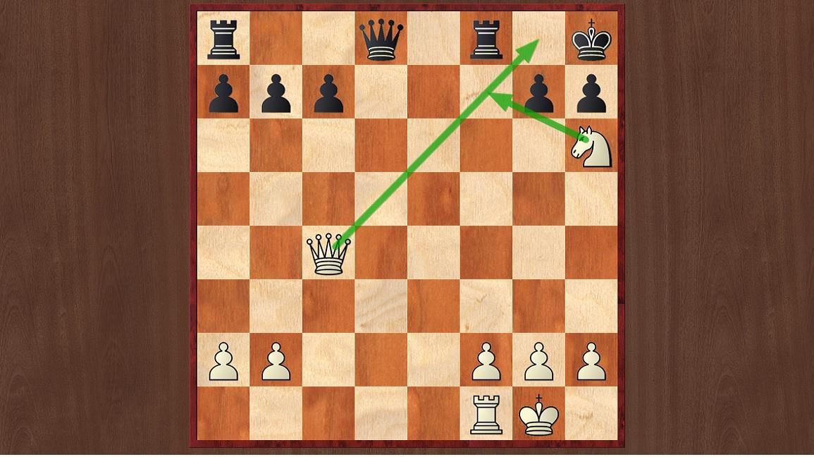 8 mistakes you are making in your chess training