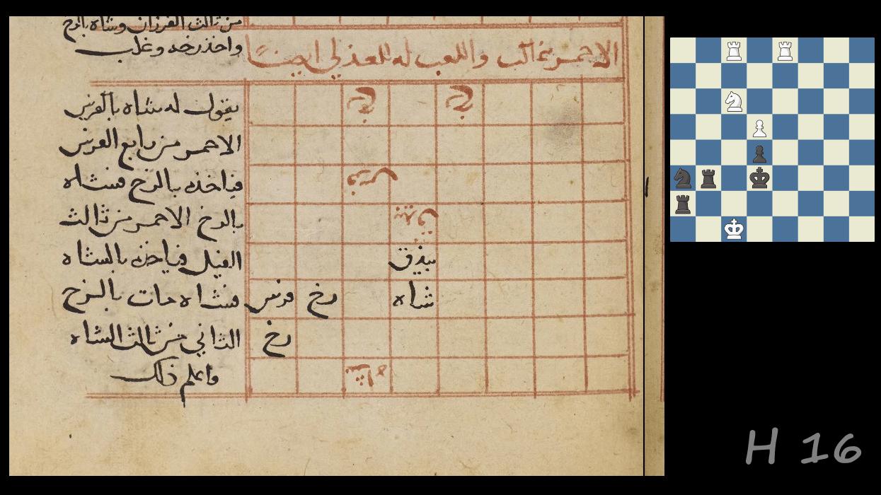 The Immortal Mansuba of Abu Na'im al Khadim: a modern chess study and Murray's proof game