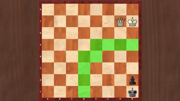 King and Queen Vs King and Pawn: almost all you need to know