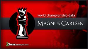 Chess World Championship Data - Magnus Carlsen