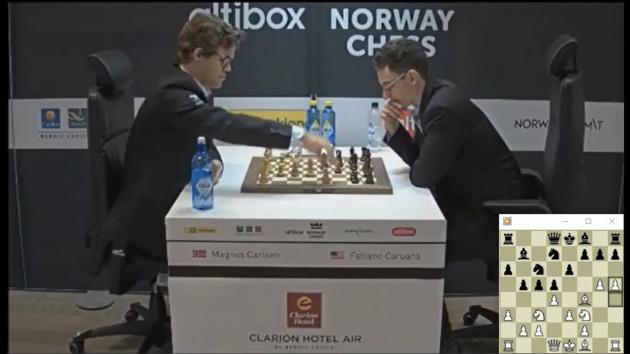 Caruana vs Carlsen: Openings