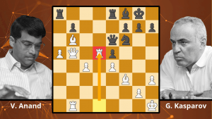 Best Chess Games: Anand Defeats Kasparov in the World Championship - Anand vs. Kasparov, 1995