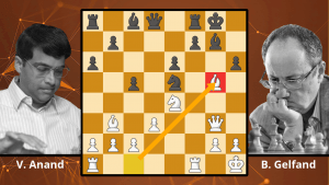 Best Chess Games: Anand's Sacrificial Miniature - Anand vs. Gelfand, 1996