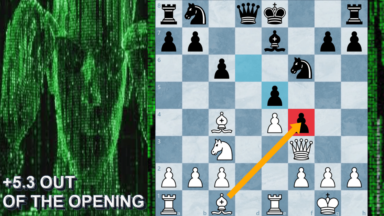 How to have AlphaZero-like precision in the Opening!