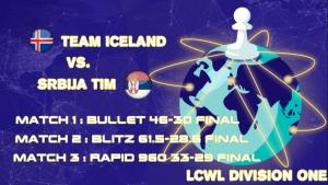 Team Iceland beats Srbija Tim in LCWL Division 1