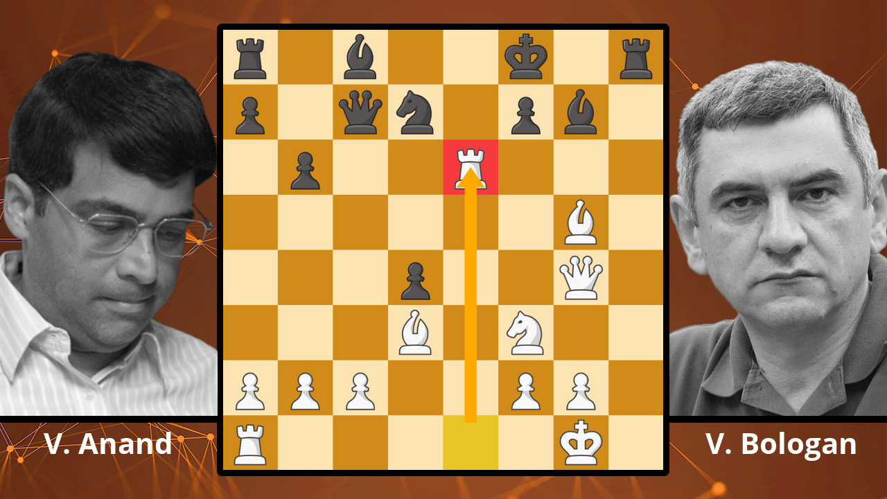 Anand Wins Best Game AND Best Novelty! - Anand vs. Bologan, 2003