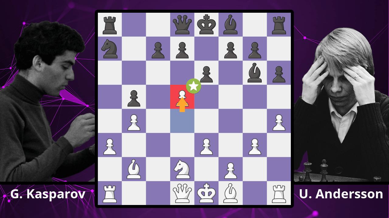 Kasparov's Flawless Attack - Kasparov vs. Andersson, 1981