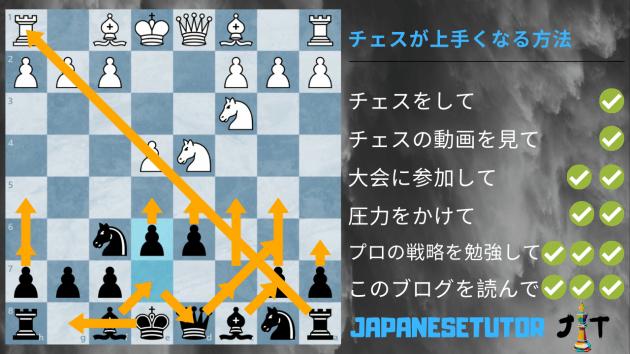 チェスが上手くなる方法❕