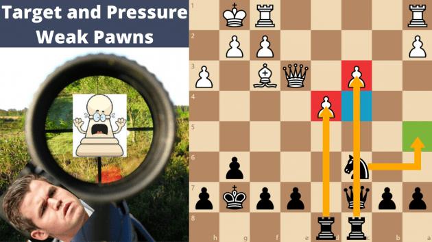 How to Target, Pressure and Win Weak Pawns Like Magnus Carlsen