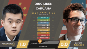 Ding Liren's First Win at the 2020 FIDE Candidates