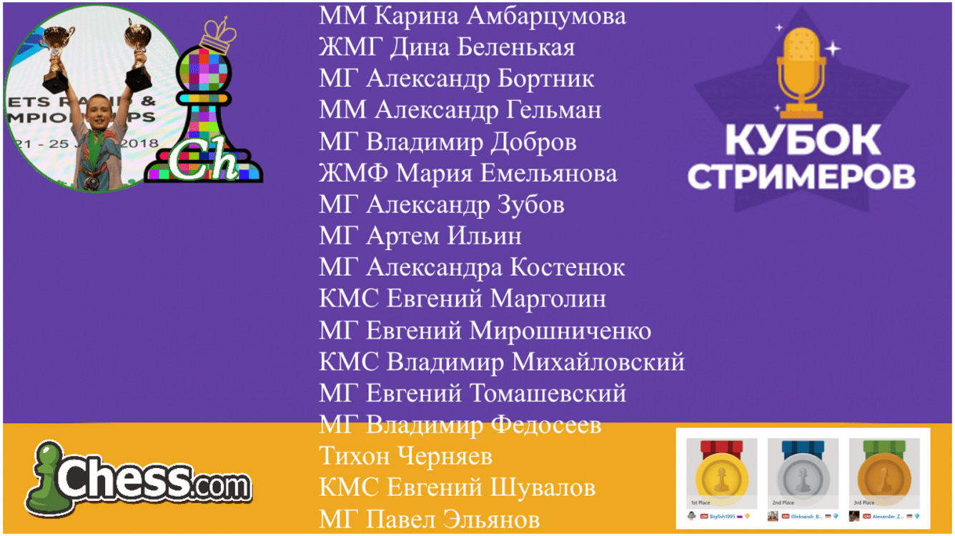 Кубок Стримеров/Streamers Cup. 26/07/2020
