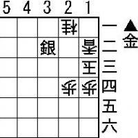 Easy Tsumeshogi Problem for Beginners - #001