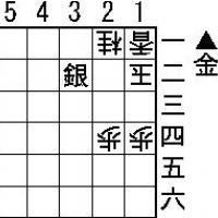 Easy Tsumeshogi problem for beginners - #002