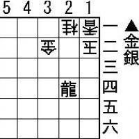 Easy Tsumeshogi Problem for Beginners - #005