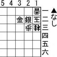 Easy Tsumeshogi Problem for Beginners - #008