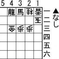 Easy Tsumeshogi Problem for Beginners - #012