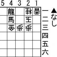 Easy Tsumeshogi Problem for Beginners - #013